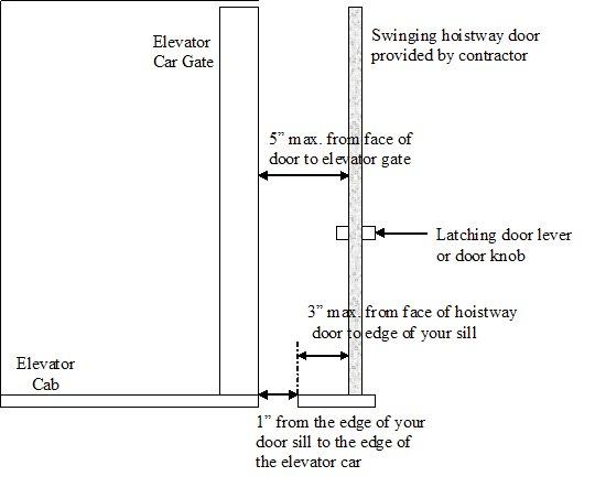 Home Elevator Door Info